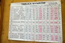 zolomza-2016-09-11-lesny-turniej-strzelecki-055